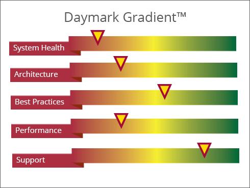 Daymark Gradient