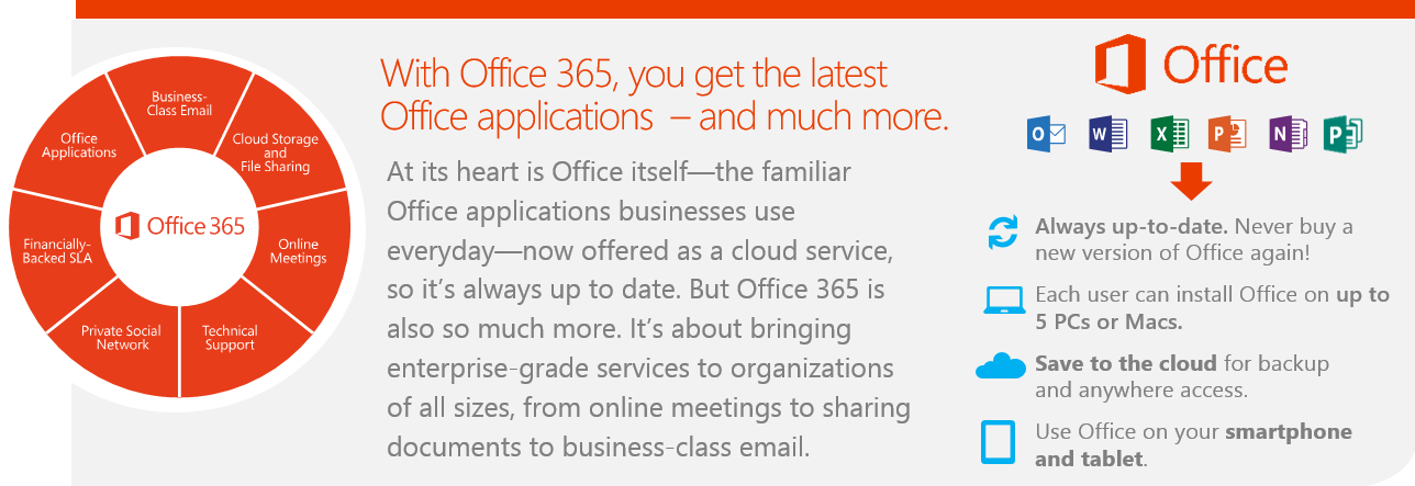 Get the latest Office applications with Office 365