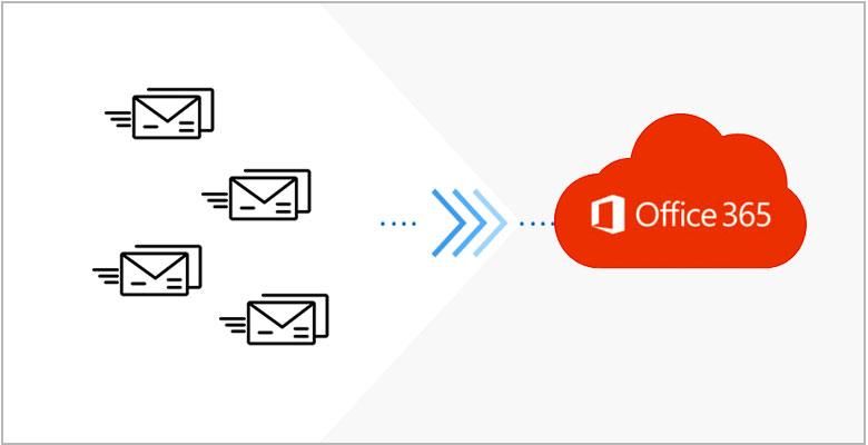 email-migration-blog